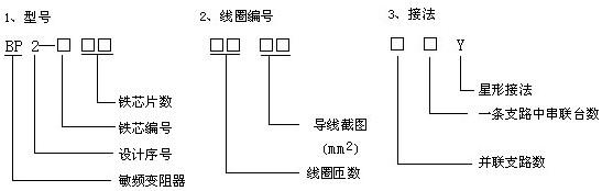 """三、结构及安装尺寸 BP2系列变阻器的外形,如同一个很大的三相电抗器。铁芯由50毫米方钢焊接成的""""山""""字形,用不同片数叠装成,以导磁及产生涡流损耗。铁芯柱外套装线圈,接受外施电压,产生磁势和反磁势。 BP2-700安装数据:"""