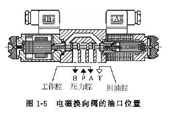 电路 电路图 电子 设计 素材 原理图 378_246