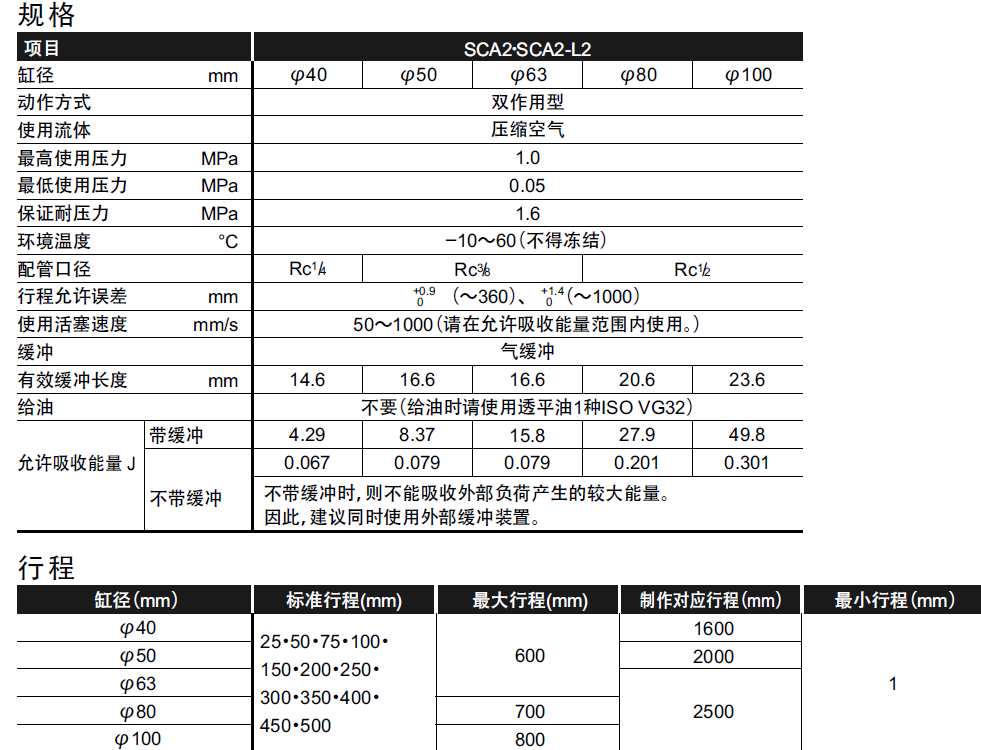 SCA2系列CKD格式图纸外形图-资料下载编辑尺寸气缸sw如何图片