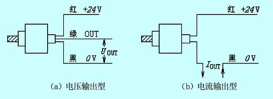 hydac压力传感器接线图解析