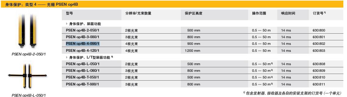 PILZ安全光栅630802产品版本: 1.0 PILZ安全光栅630802批准: CE;cULus 认证;T?V PILZ安全光栅630802传感器原理: 光学 PILZ安全光栅630802符合EC 61496的类型: 4级 PILZ安全光栅630802光束数量: 4 PILZ安全光栅630802安全装置分辨率: 315 mm PILZ安全光栅630802受保护域的高度: 915 mm PILZ安全光栅630802操作范围 (m): 0,5 - 50,0 PILZ安全光栅630802反应时间: 16.