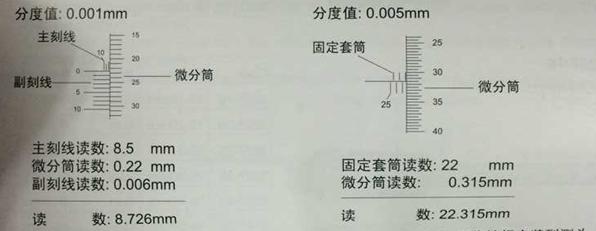 英示三点内径千分尺的使用说明书-技术文章-宁波经济技术开发区凯诺仪器有限公司