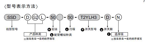 ssd2系列ckd超紧凑型气缸货期短