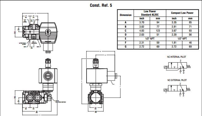 asco两位五通电磁阀用于控制液压流动方向