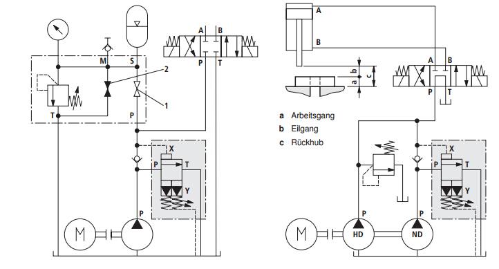 力士乐电磁阀kav型技术数据原理