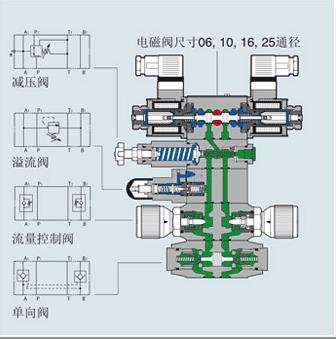atos柱塞泵结构示意图