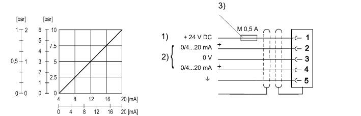 力士乐电磁阀压力调节阀规格原理ed02
