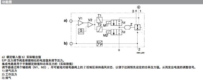 电磁阀压力调节阀不可超过最小控制压力,否则会导致故障电路和可能