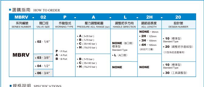 MBRV-06P-B台湾ASHUN油顺v电气式减压阀_点检电气设备图片