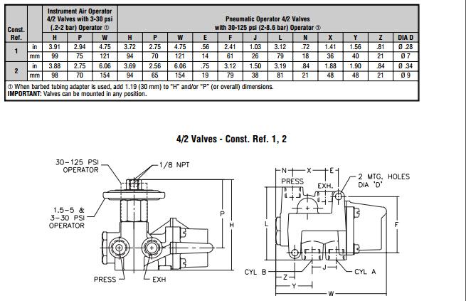 asco电磁阀尤其多用于接通,切断或转换气路,液路等.图片