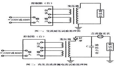 tqsb-试验变压器(油浸式变压器)