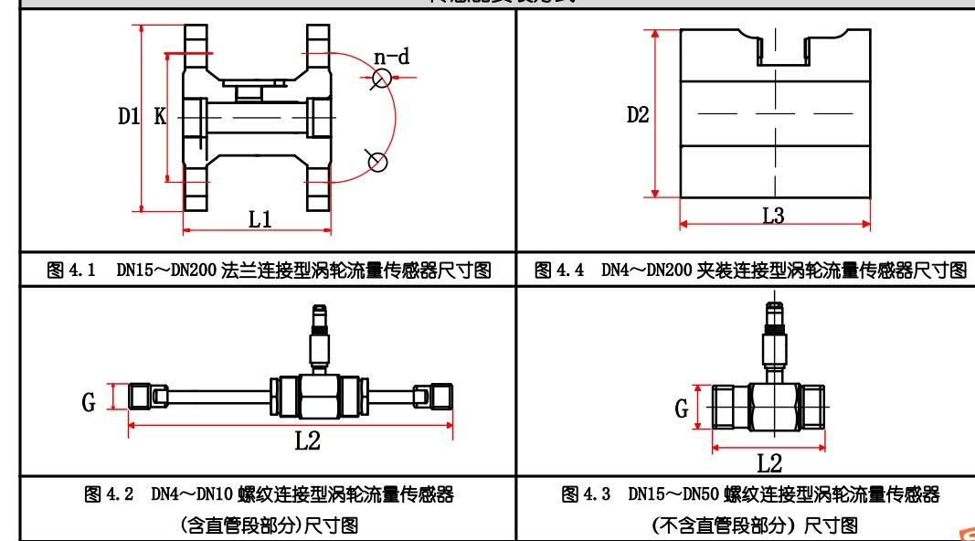一、柴油流量计概述   柴油流量计是计量流经管道内液体流量总和的容积式流量计,该仪表具有测量精度高,受液体粘度影响小,表前不需要安装直管段, 广泛用于石油、化工、医药卫生等油类及高粘度介质的累积流量测量。   二、测量原理   在仪表测量室进出两端液体压差的在作用下,一对椭圆齿轮在轴承上不停地转动并排出液体,测出椭圆齿轮的转数即可知道流经仪表液体的总值。设椭圆齿轮旋转一周排出的体积量Q,单位时间椭圆齿轮旋转次数为N,则在该时间内流过的液体体积量为NQ。   三、柴油流量计特点    柴油流量计广泛用于