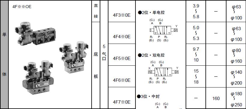 两个电磁阀控制一个气缸接线图