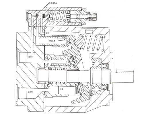 h系列斜流泵安装使用说明书