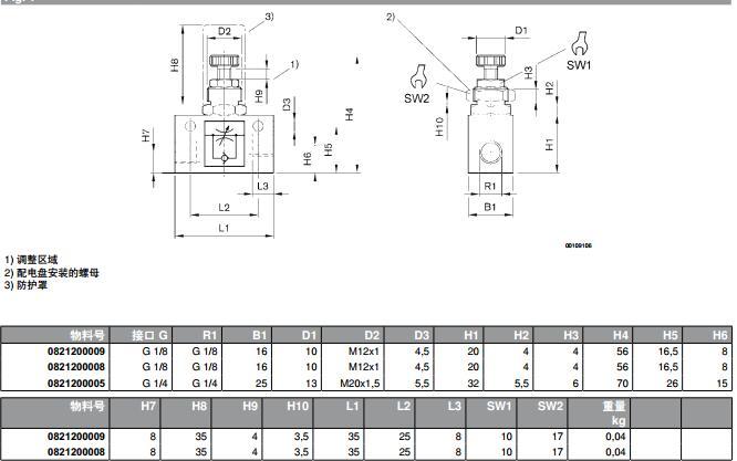 力士乐rexroth单向节流阀的外形结构与截止阀并无
