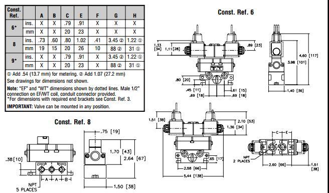 asco阿斯卡两位五通电磁阀并不限于液压