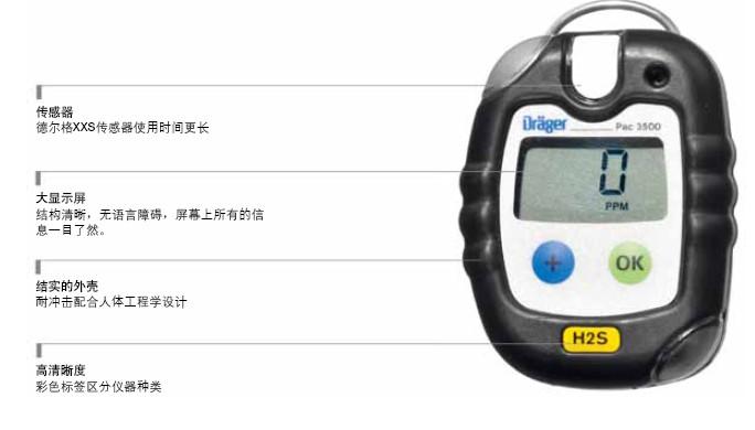 Pac 3500气体检测仪