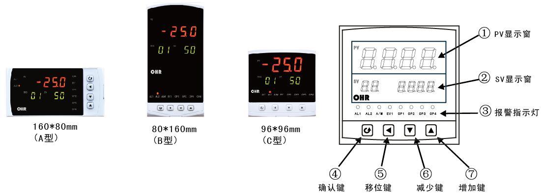 具有电流,电压,ssr驱动,单/三相可控硅过零触发,继电器 接点等多种
