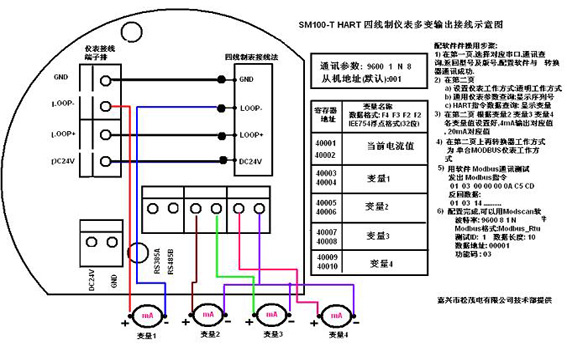 sm100-t hart协议信号转换器 rs485接口