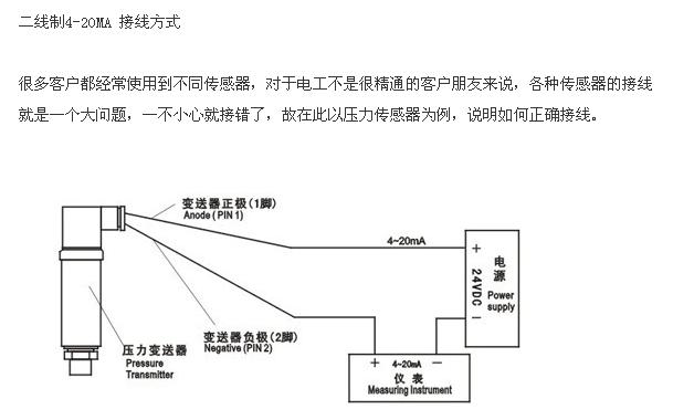 它本身就是可直接与设备或二次仪表连接,在设备或二次仪表给其供电24V电源的同时,它也直接通过A+和B-这两根电源线来输送4-20mA的模拟量信号到设备上。 如现场有单独24V电源,也有办法解决4-20mA的信号输出,以下为模拟接线图,以压力传感器为例(图)!