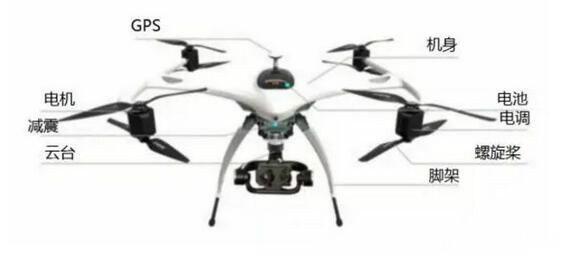 无人机飞行控制系统中的传感器应用