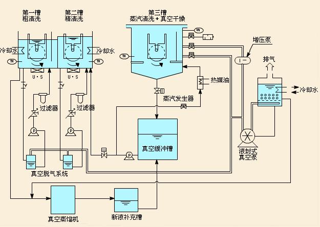 化学实验室专用 超声波清洗机(kq系列)日常维护 1,电源:使用合符设