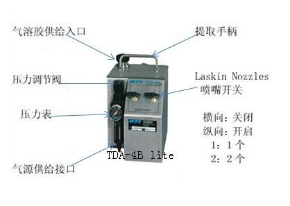TDA-4Blite气溶胶发生器部件图