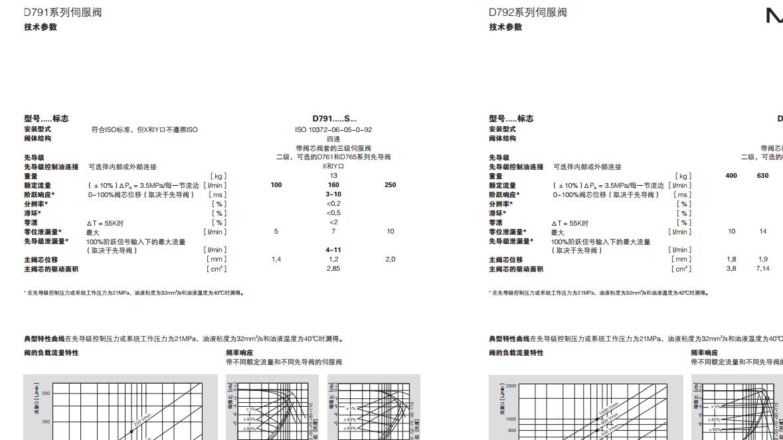 飞机结构修理手册