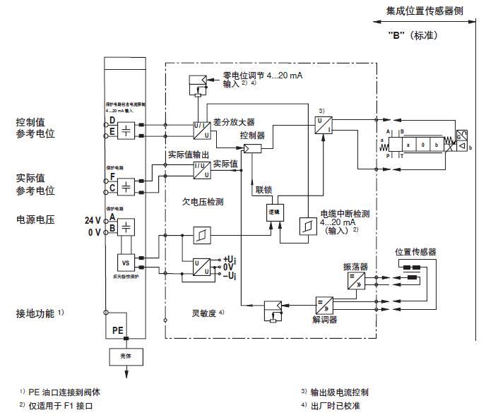 力士乐电磁阀4wrpeh电路图(中文免费)图片