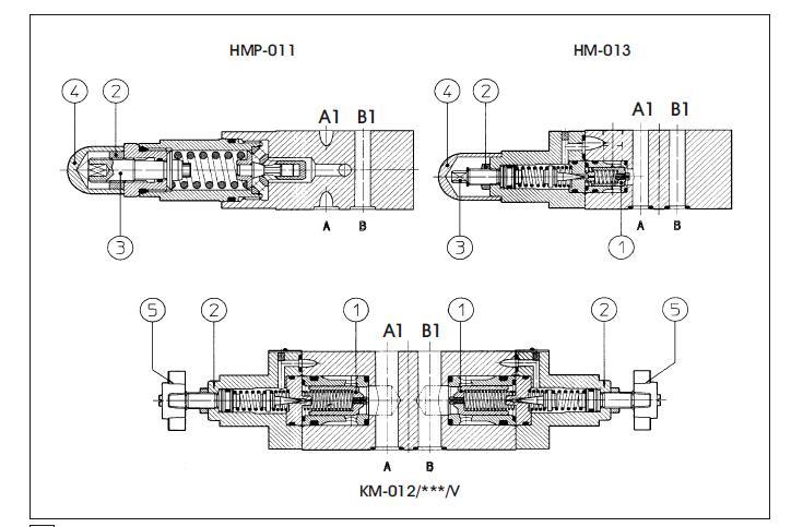 atos电磁阀和溢流阀的统一配置