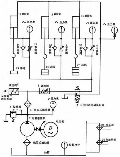 在之前的介绍中我们说过液压系统 的溢流阀,相信大家还是有所印象的图片