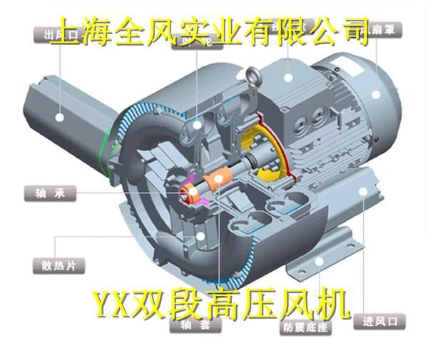 旋涡气泵结构图