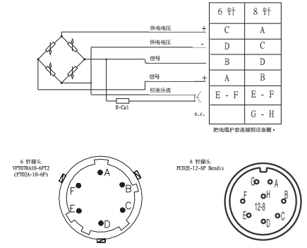 压力传感器一般有两线制,三线制,四线制,有的还有五线制的.