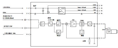 而不用考虑共模负反馈电路对全差分放大器的影响.