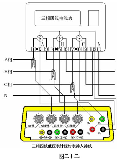 三相四线制低压电能表经钳形互感器接线校验如下图二十二