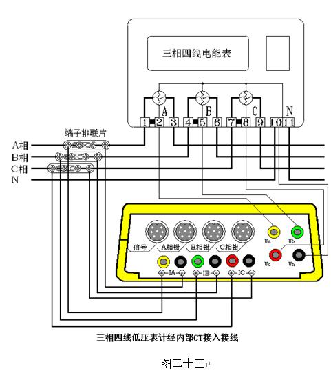 三相电能表校验仪技术特点