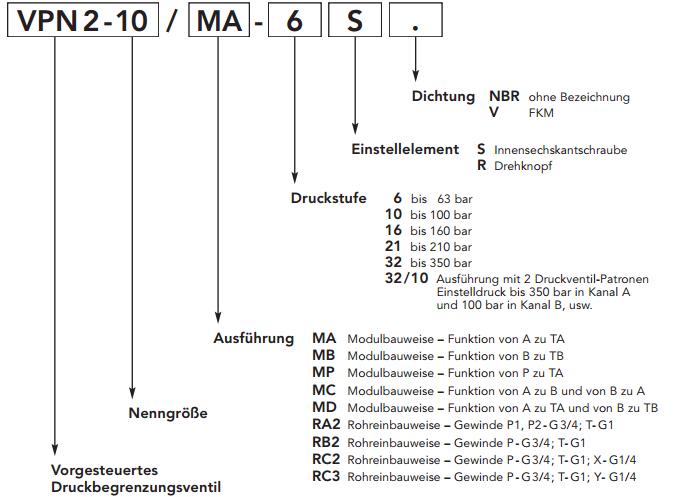 vpn 2-10/mr kracht十通径溢流阀供应图片