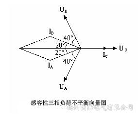 感容性三相负荷不平衡向量图