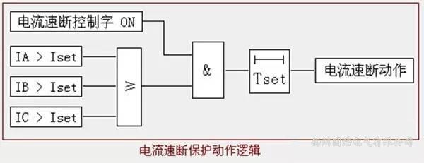电路 电路图 电子 设计 素材 原理图 600_231
