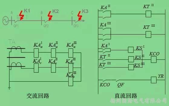 继电保护—三段式过电流保护原理解析(三)