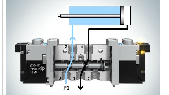 festo电磁阀,紧凑型阀的所有特性图片