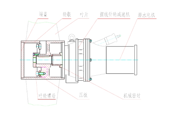 低速潜水式推进器产品结构图
