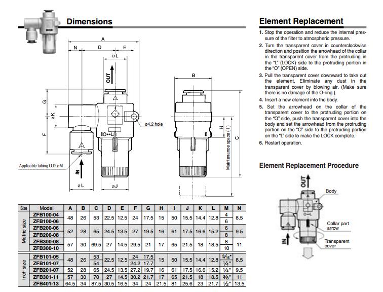5mpa,这点可通过调节减压阀和节流阀来保证.图片
