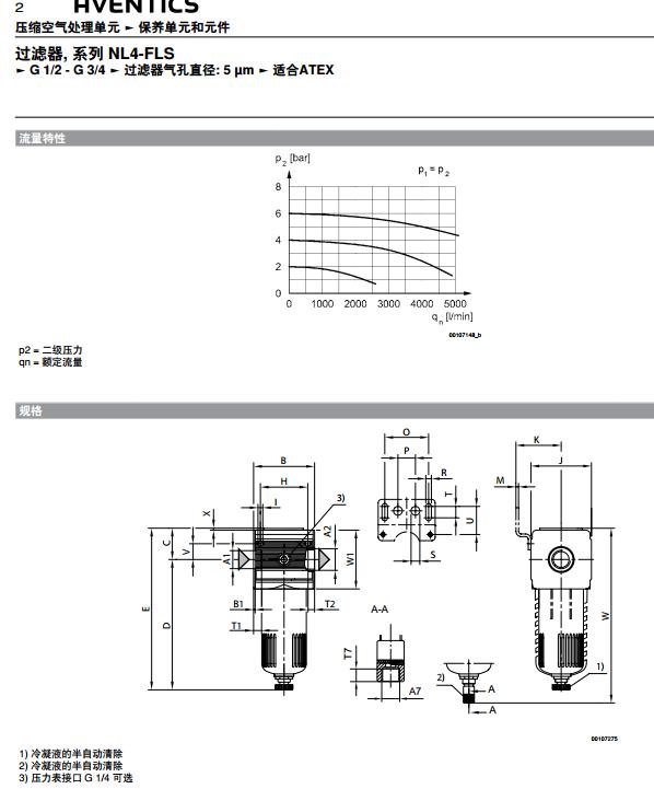保留更改权利 00106910 结构特点标准过滤器, 可以组装成块 安装位置