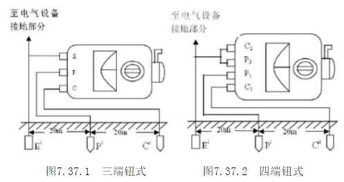 接地电阻测试仪操作维护规程_接地电阻测试仪,接地仪