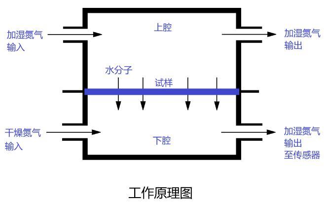 电路 电路图 电子 户型 户型图 平面图 原理图 667_415