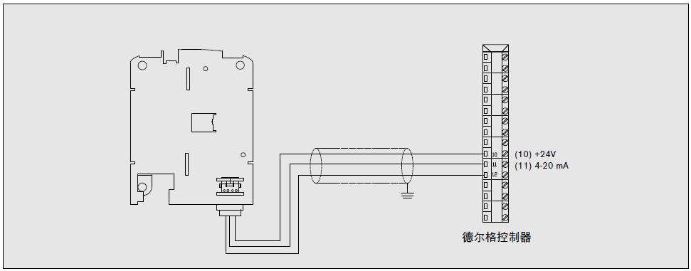 气体监测仪Polytron7500