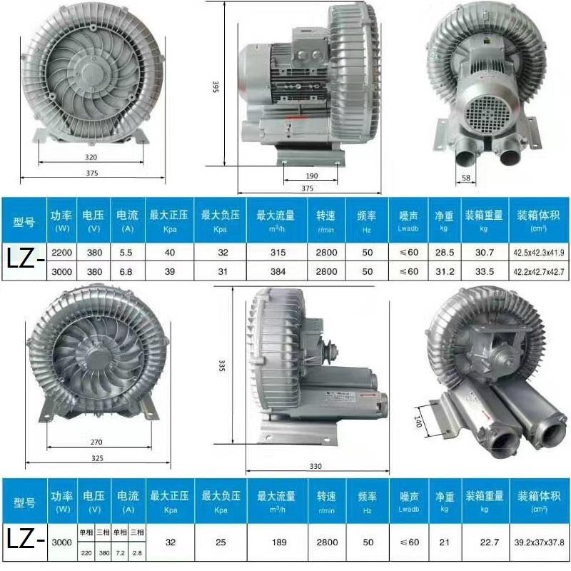 高压鼓风机真空排吸环形高压泵  3,风机外壳接地,并安装漏电保护器.