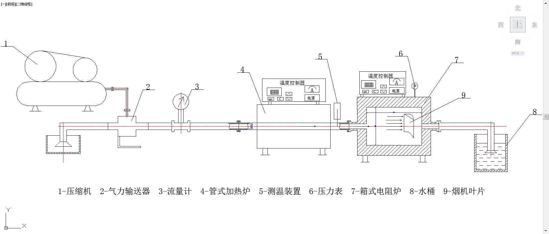产品展厅 实验室常用设备 恒温/加热/干燥设备 马弗炉,电阻炉,实验炉