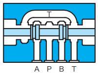 东京计器电磁阀TOKYOKEIKI阀芯规格与型号DG4V-3-7C/DG4V-5-7C
